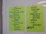 12 - FB Kreatives Schreiben und Phonetik im Unterricht